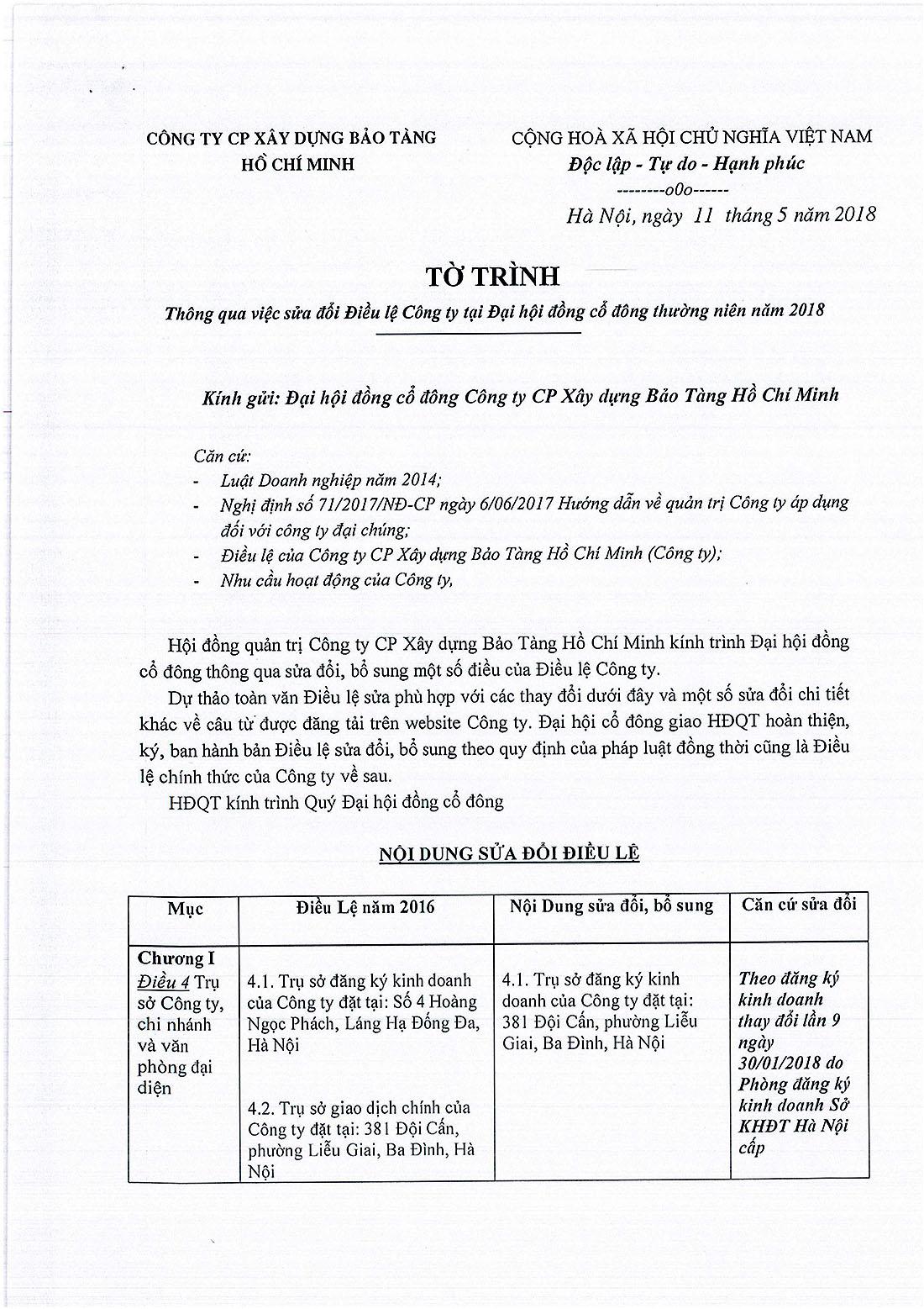 to trinh sua doi dieu le (1)